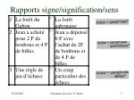 rapports signe signification sens
