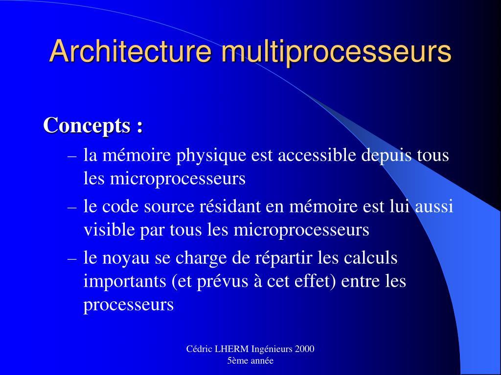 Architecture multiprocesseurs