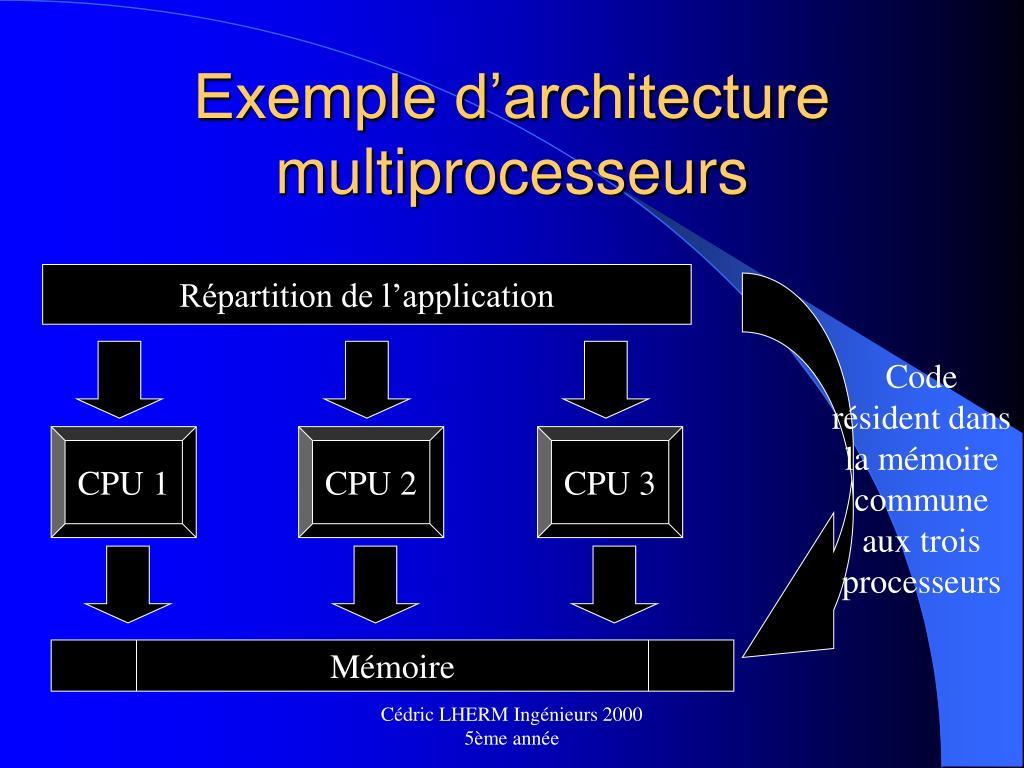 Exemple d'architecture multiprocesseurs