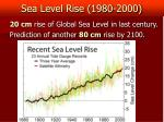 sea level rise 1980 2000