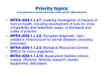 priority topics food agriculture and biotechnology related specific 2008 objectives