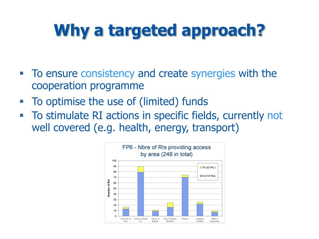 Why a targeted approach?