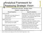 analytical framework for assessing strategic vision