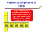 horizontal alignment of teks