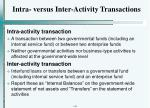 intra versus inter activity transactions