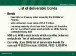 list of deliverable bonds
