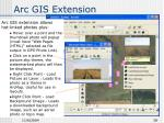 arc gis extension