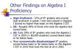 other findings on algebra i proficiency