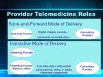 provider telemedicine roles15