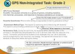 gps non integrated task grade 2