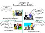 examples of decoding nonverbal cues