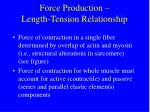 force production length tension relationship