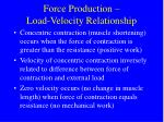 force production load velocity relationship