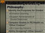 establishing a grading philosophy