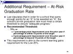 additional requirement at risk graduation rate