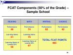 fcat components 50 of the grade sample school