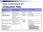 new component 1 graduation rate