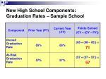 new high school components graduation rates sample school