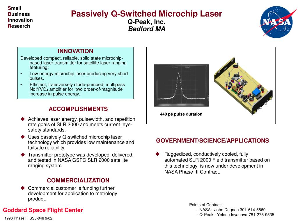 passively q switched microchip laser q peak inc bedford ma l.