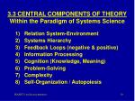 3 3 central components of theory within the paradigm of systems science
