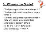 so where s the grade