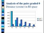analysis of the pairs graded 0 distance cosine in ri space