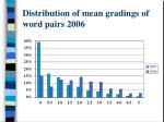 distribution of mean gradings of word pairs 2006