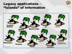 legacy applications islands of information