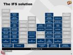the ifs solution