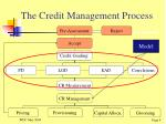 the credit management process