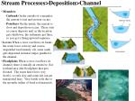 stream processes deposition channel
