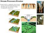stream processes erosion