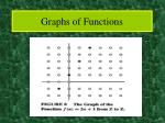 graphs of functions23