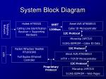 system block diagram14