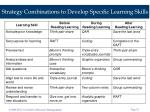 strategy combinations to develop specific learning skills