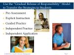 use the gradual release of responsibility model to transfer the strategies to students