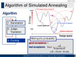 algorithm of simulated annealing