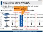 algorithms of psa anga