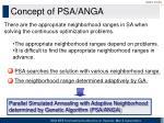 concept of psa anga