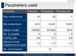 parameters used