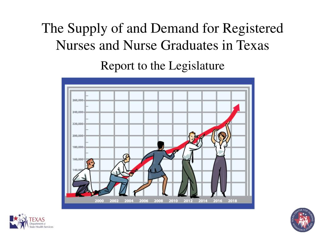 the supply of and demand for registered nurses and nurse graduates in texas l.