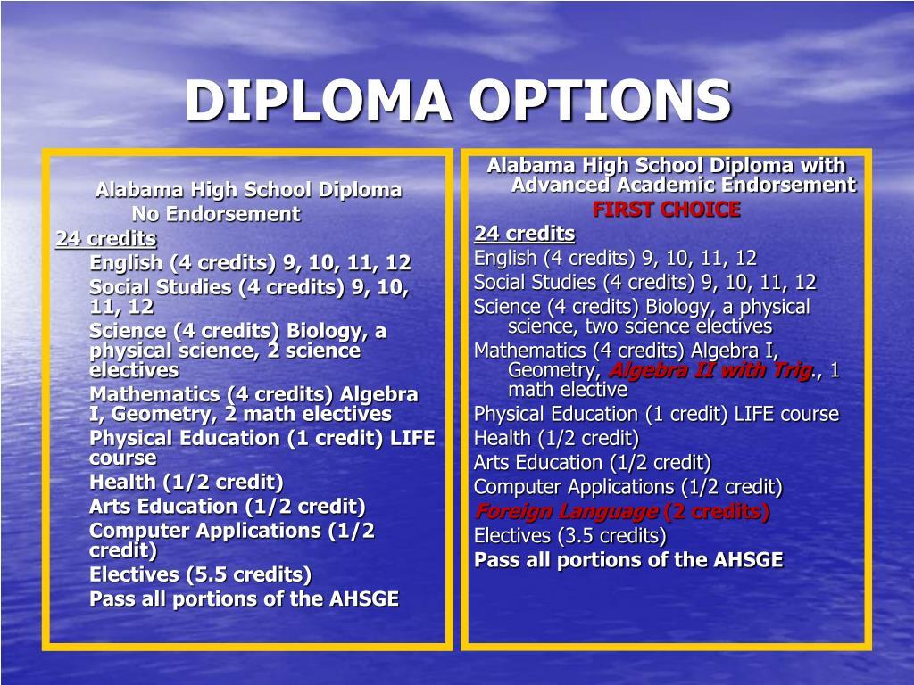 Alabama High School Diploma