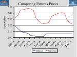 comparing futures prices