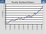 nearby soybean futures