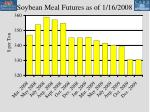 soybean meal futures as of 1 16 2008