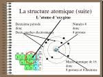 la structure atomique suite43