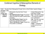 combined cognitive metacognitive elements of strategy