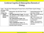 combined cognitive metacognitive elements of strategy66