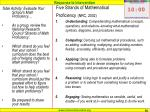 five strands of mathematical proficiency nrc 2002