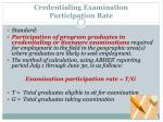 credentialing examination participation rate